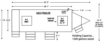 Gold Series External Dimensions