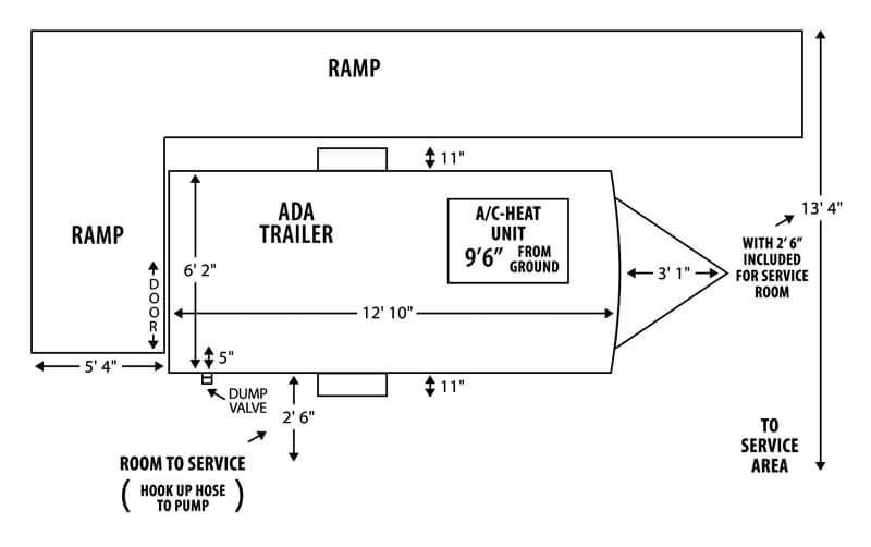 ADA Single Trailer Measurements